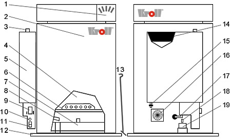 схема теплогенератора Kroll W401
